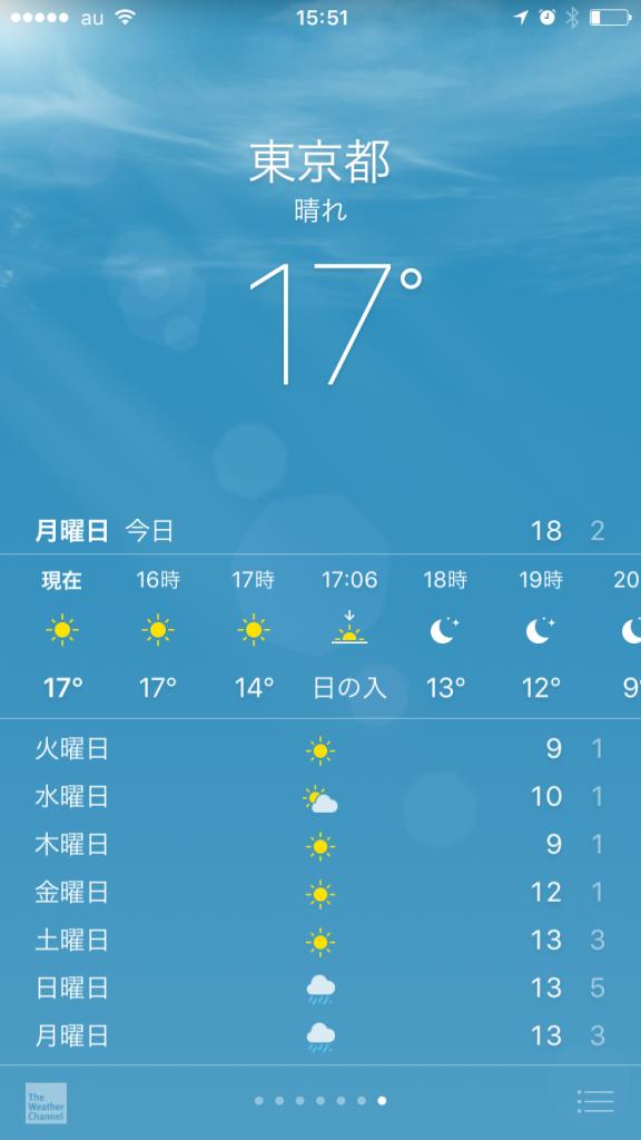 2017年1月30日現在の気温